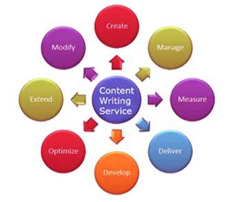 Academic writing literature review pdf